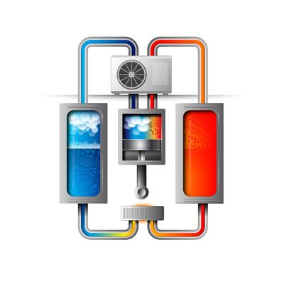 Pompe di calore per privato e aziende
