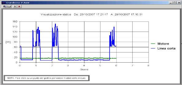 monitoraggio1